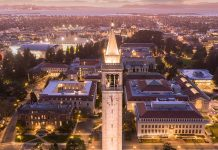 Things To Do In Berkeley