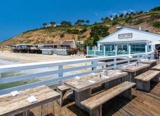 Things To Do In Malibu